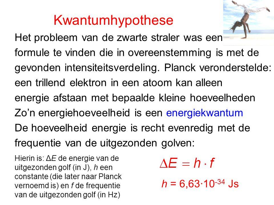 Kwantumhypothese Het probleem van de zwarte straler was een
