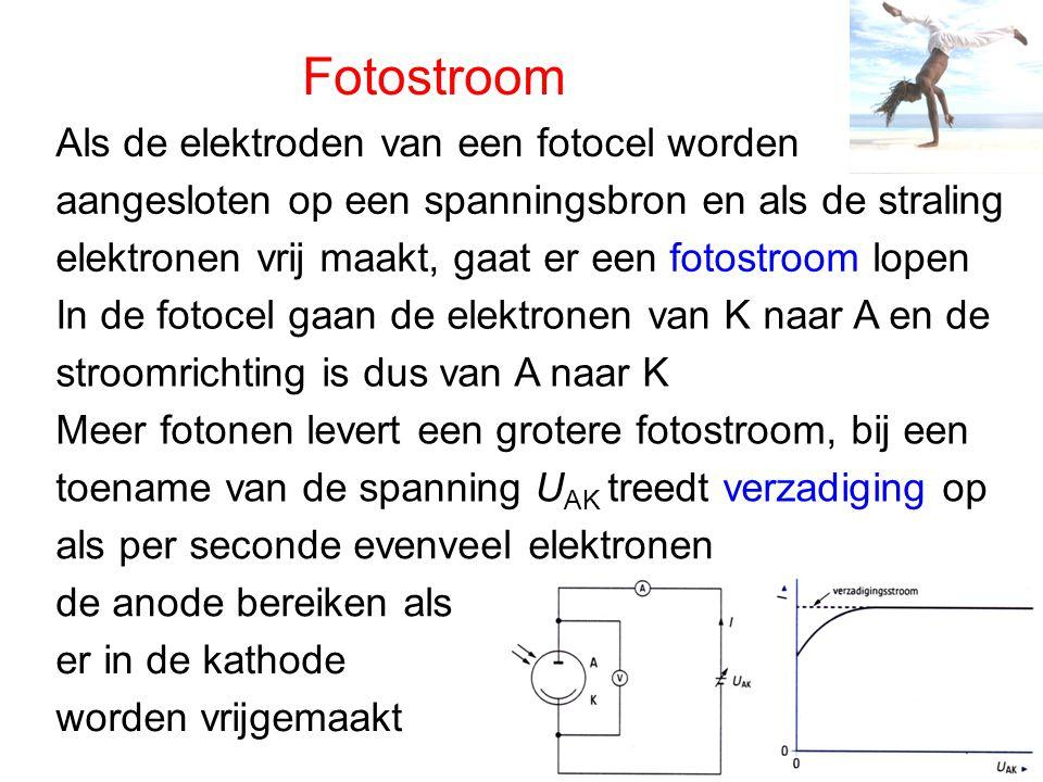 Fotostroom Als de elektroden van een fotocel worden