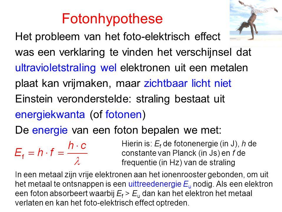 Fotonhypothese Het probleem van het foto-elektrisch effect