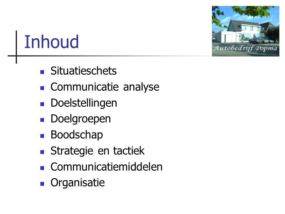 Inhoud Situatieschets Communicatie analyse Doelstellingen Doelgroepen