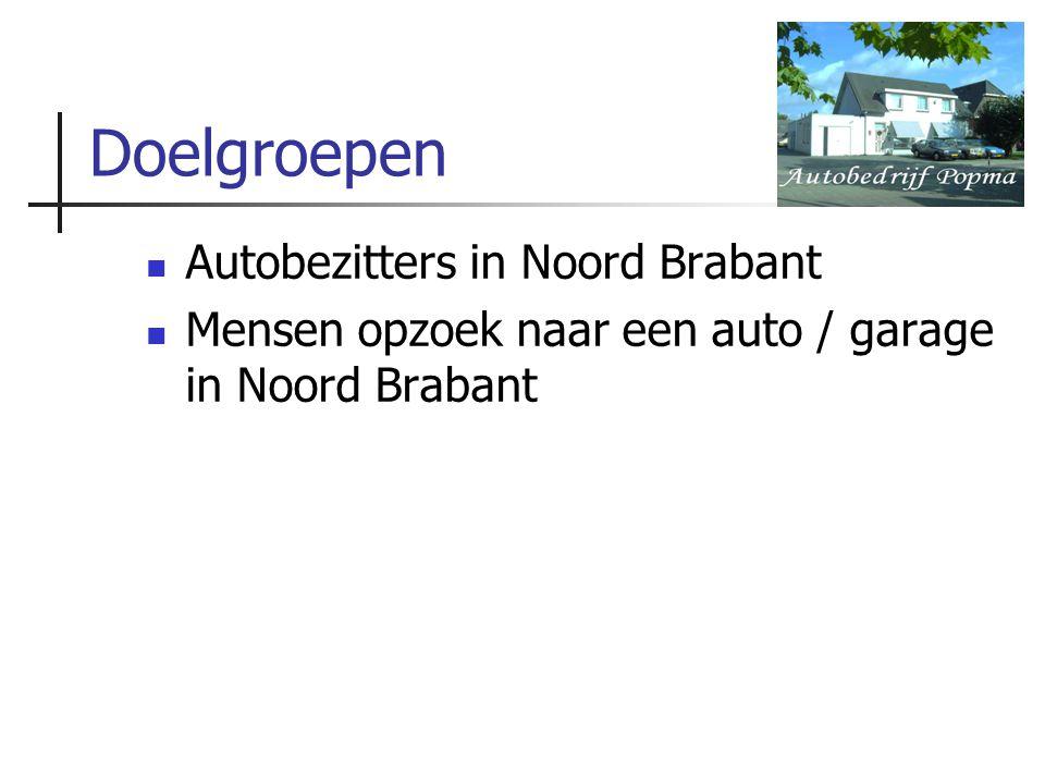 Doelgroepen Autobezitters in Noord Brabant