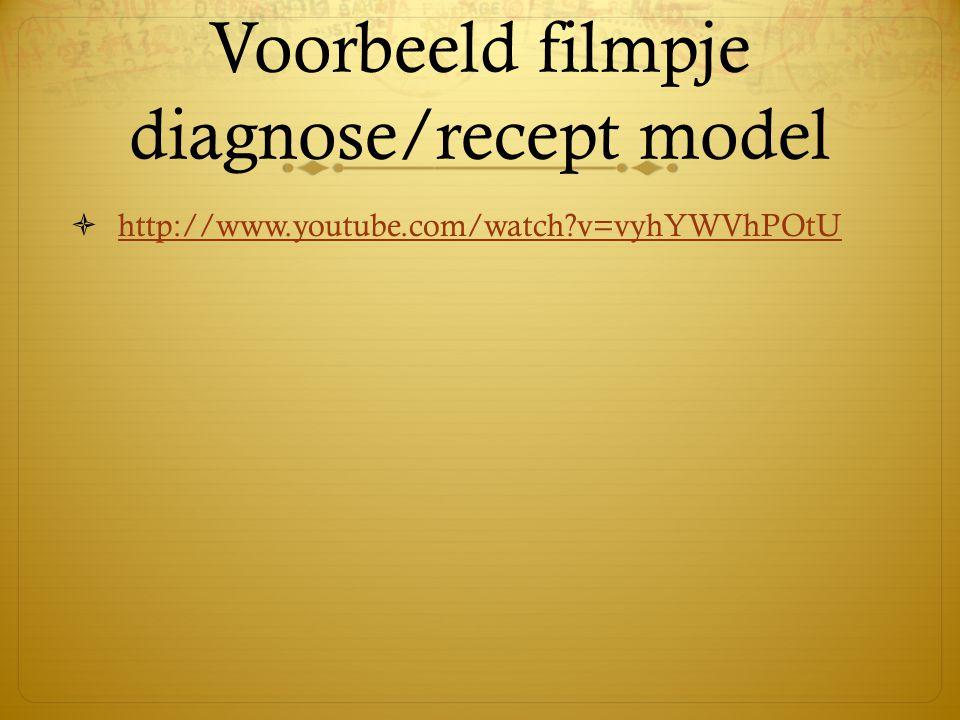 Voorbeeld filmpje diagnose/recept model