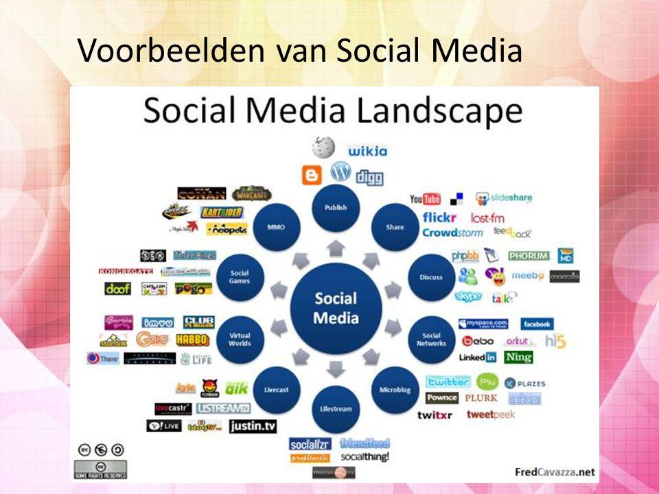 Voorbeelden van Social Media