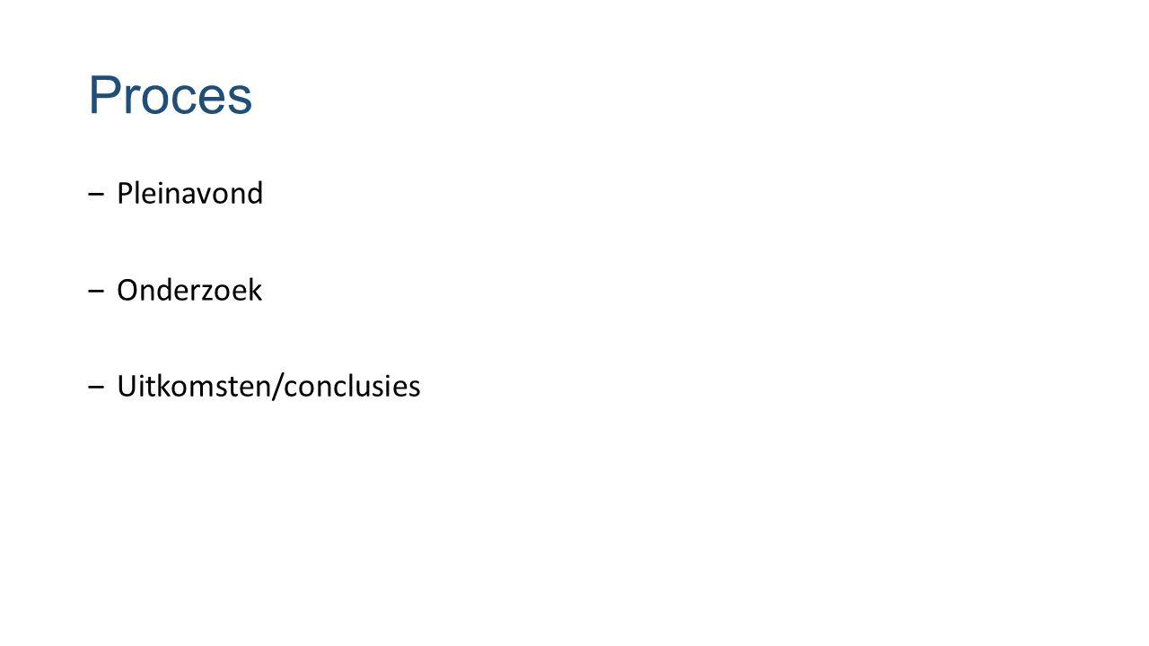 Proces Pleinavond Onderzoek Uitkomsten/conclusies