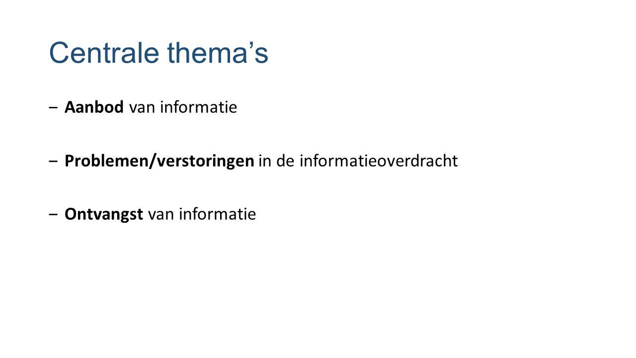 Centrale thema's Aanbod van informatie