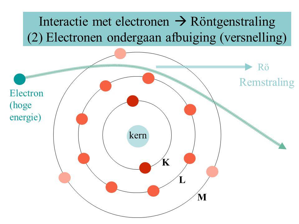 Interactie met electronen  Röntgenstraling (2) Electronen ondergaan afbuiging (versnelling)