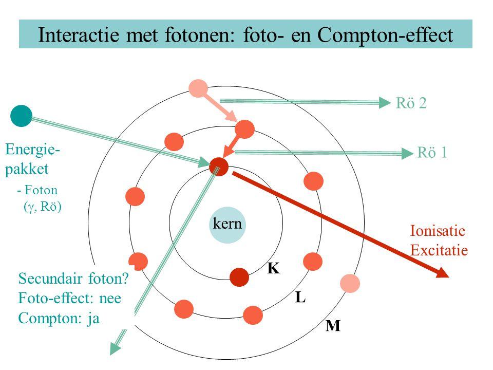Interactie met fotonen: foto- en Compton-effect