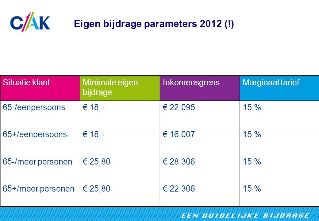 Eigen bijdrage parameters 2012 (!)