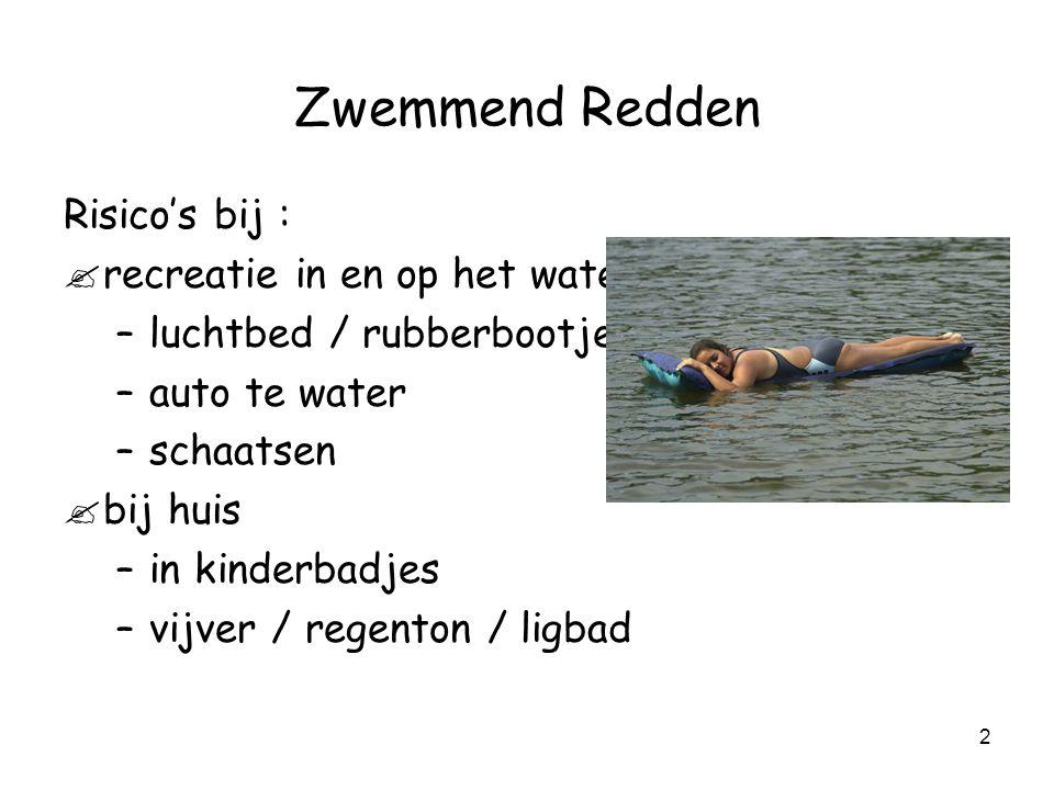Zwemmend Redden Risico's bij : recreatie in en op het water