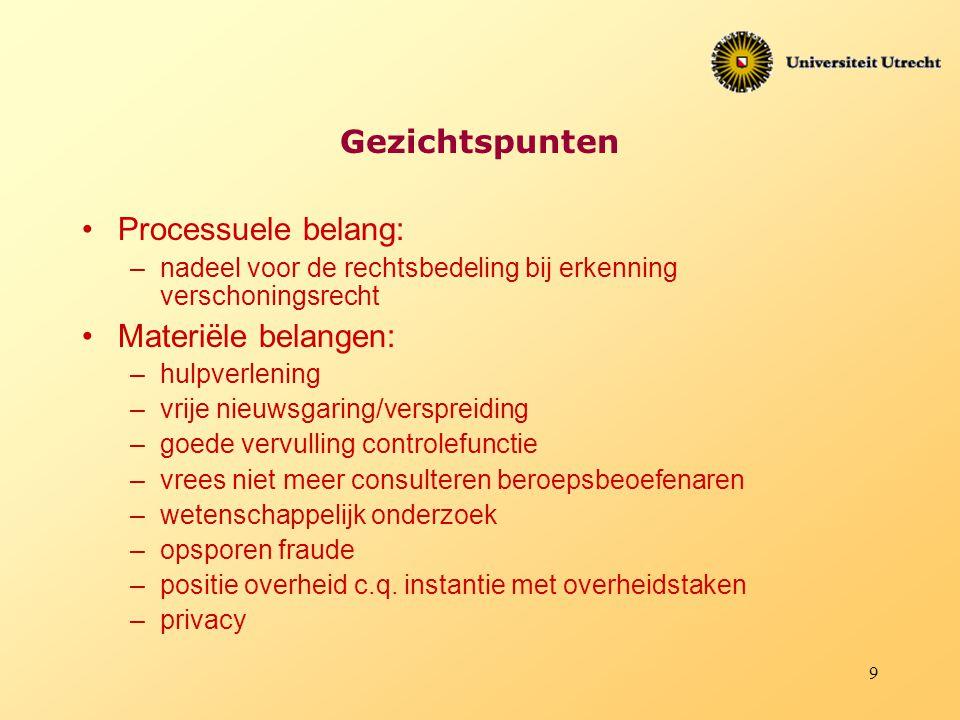 Gezichtspunten Processuele belang: Materiële belangen: