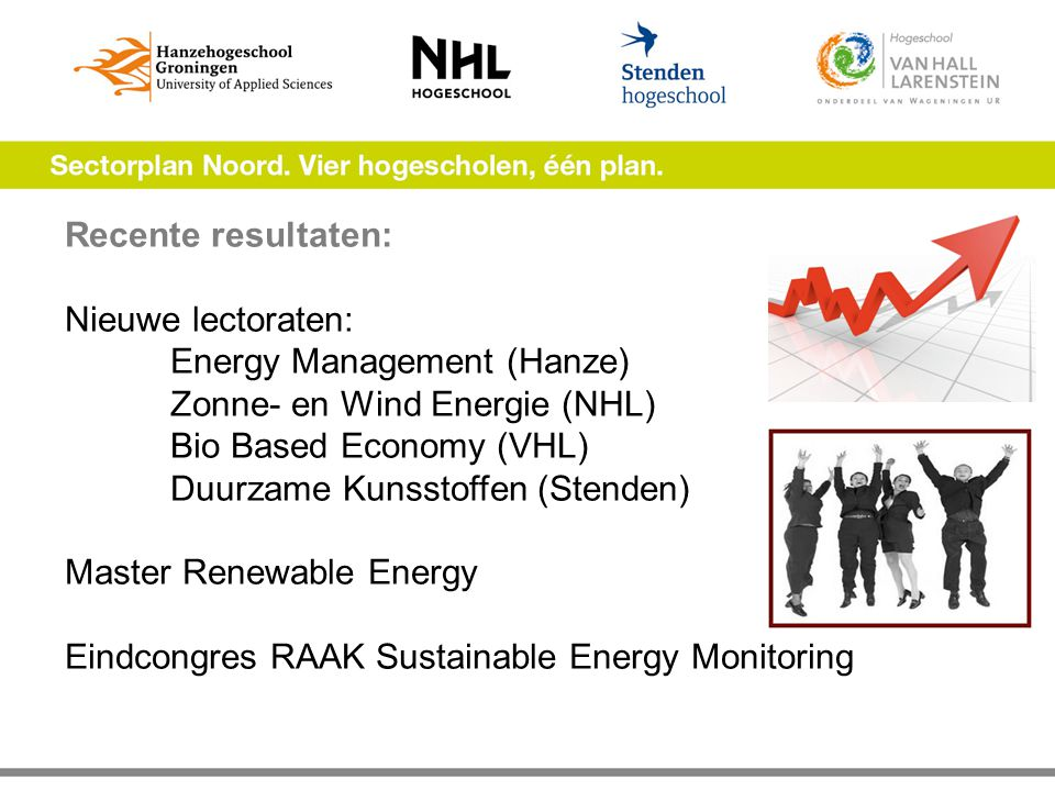 Recente resultaten: Nieuwe lectoraten:. Energy Management (Hanze)