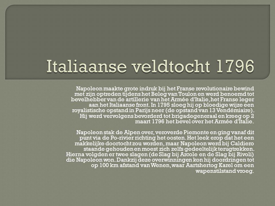 Italiaanse veldtocht 1796