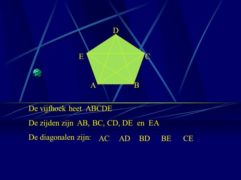 D E C. A B. De vijfhoek heet ABCDE. De zijden zijn AB, BC, CD, DE en EA.