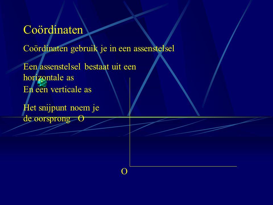 Coördinaten Coördinaten gebruik je in een assenstelsel