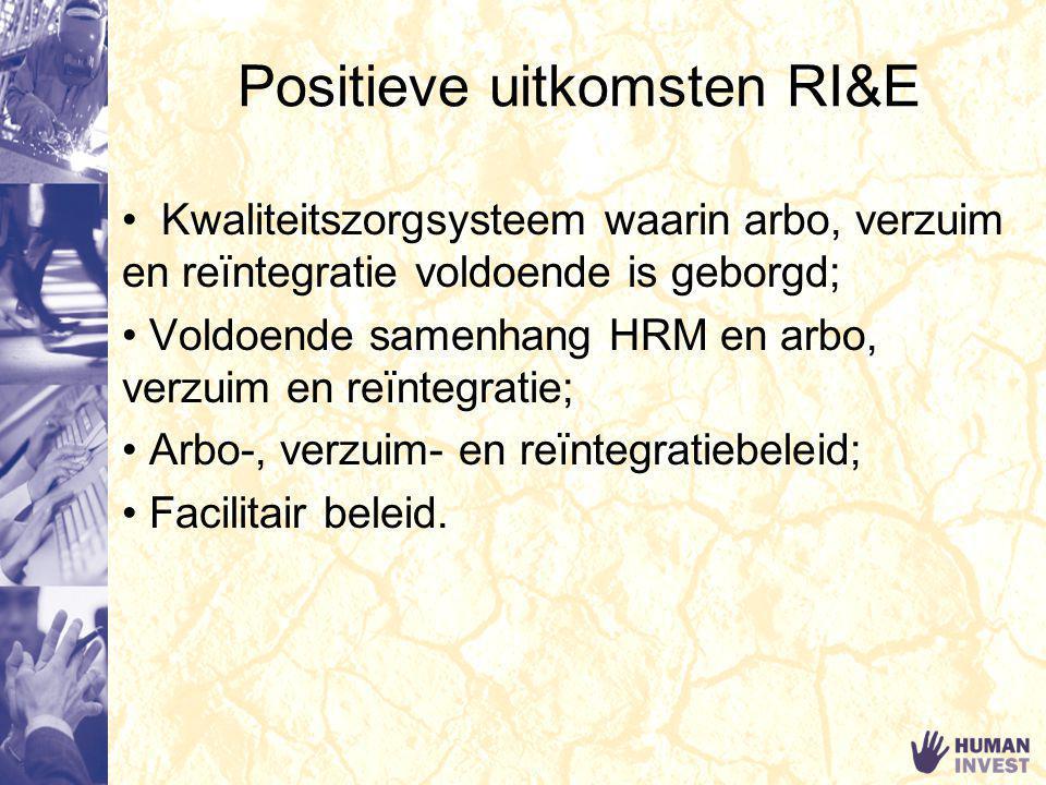 Positieve uitkomsten RI&E
