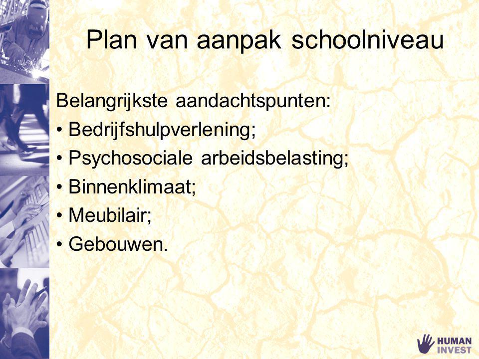 Plan van aanpak schoolniveau