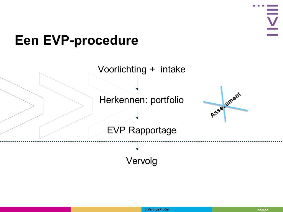 Een EVP-procedure Voorlichting + intake Herkennen: portfolio