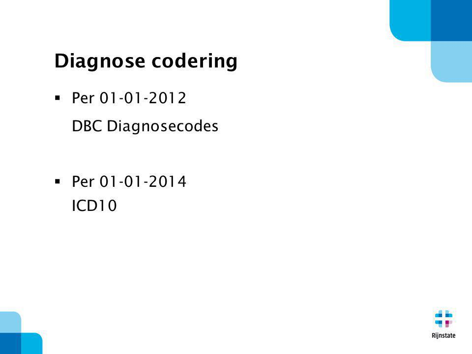 Diagnose codering Per 01-01-2012 DBC Diagnosecodes