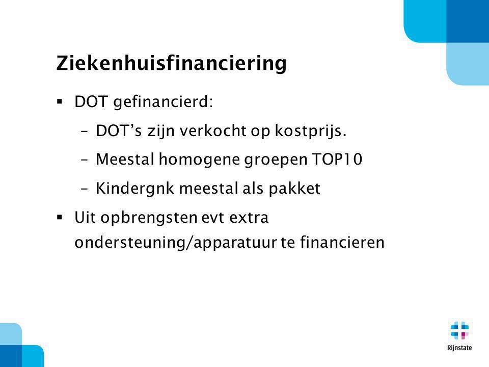 Ziekenhuisfinanciering