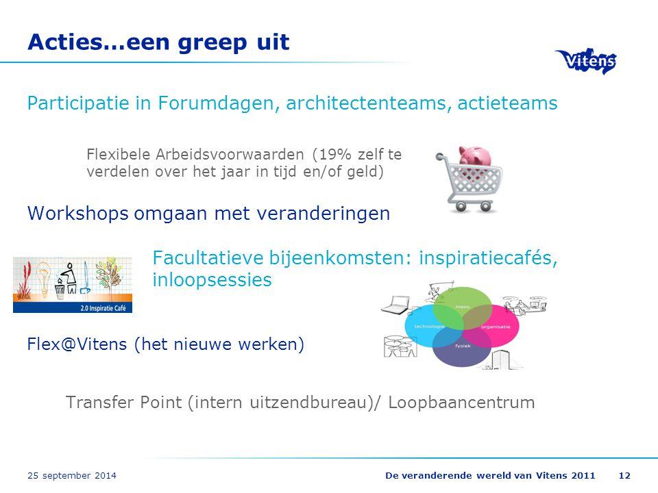Acties…een greep uit Participatie in Forumdagen, architectenteams, actieteams. Flexibele Arbeidsvoorwaarden (19% zelf te.