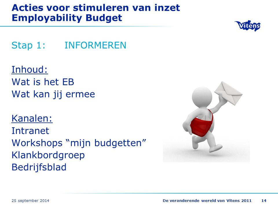 Acties voor stimuleren van inzet Employability Budget