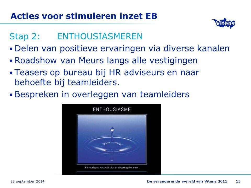 Acties voor stimuleren inzet EB