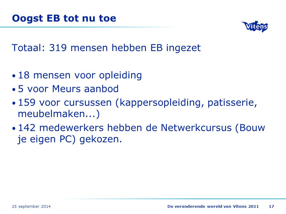 Totaal: 319 mensen hebben EB ingezet 18 mensen voor opleiding
