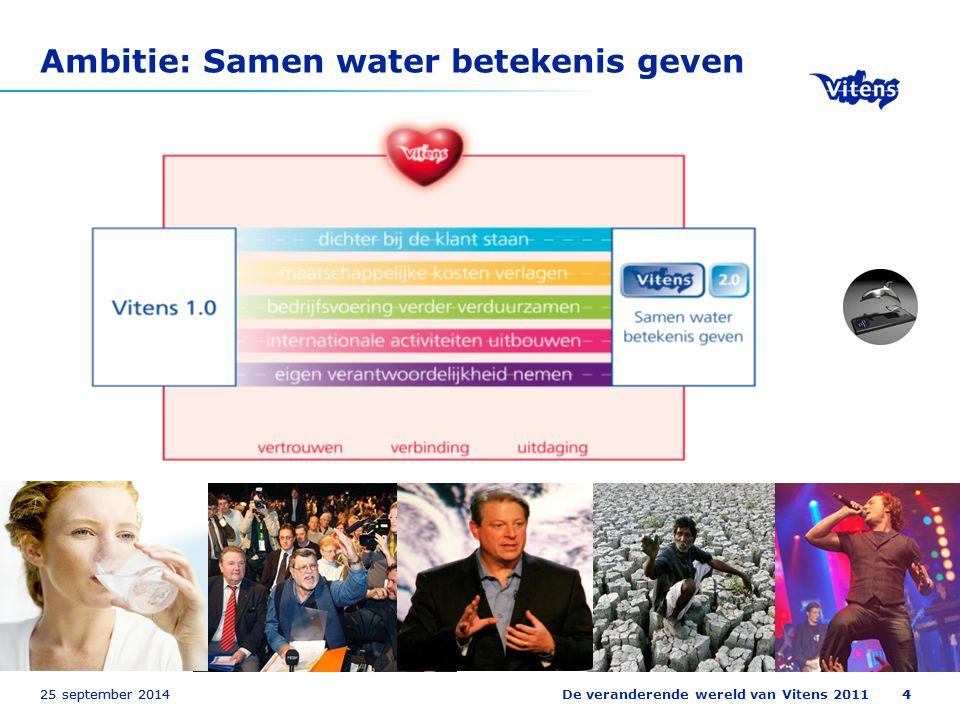 Ambitie: Samen water betekenis geven