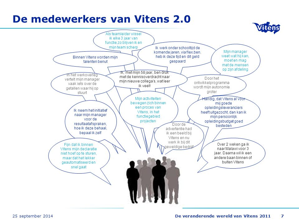 De medewerkers van Vitens 2.0