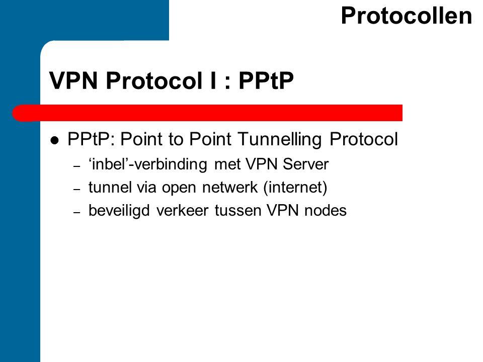 Protocollen VPN Protocol I : PPtP