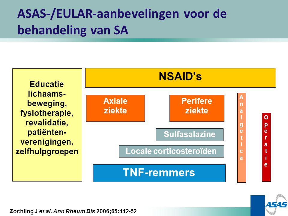ASAS-/EULAR-aanbevelingen voor de behandeling van SA
