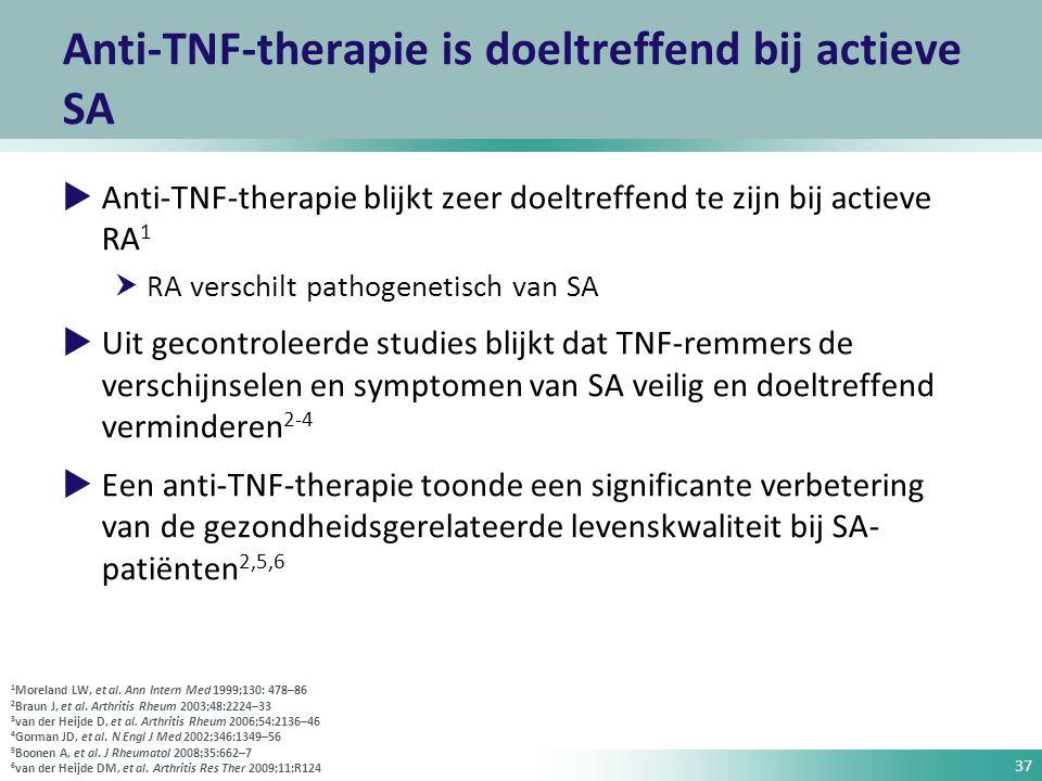 Anti-TNF-therapie is doeltreffend bij actieve SA