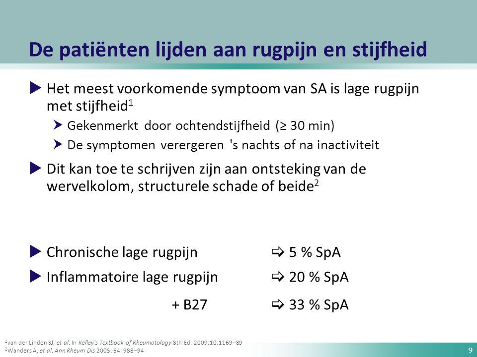 De patiënten lijden aan rugpijn en stijfheid