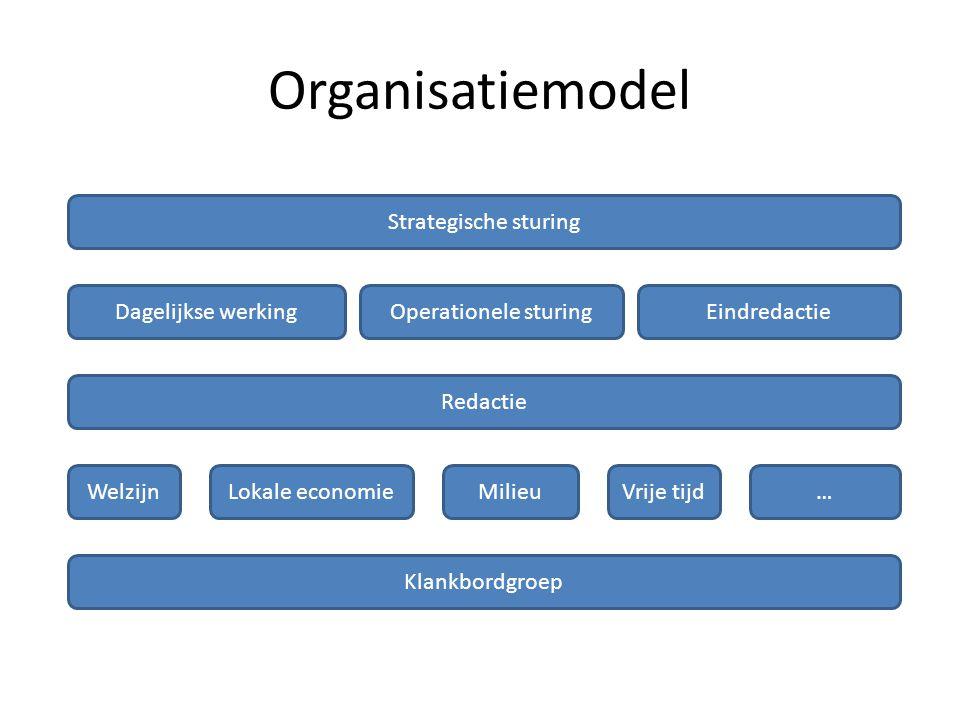 Organisatiemodel Strategische sturing Dagelijkse werking