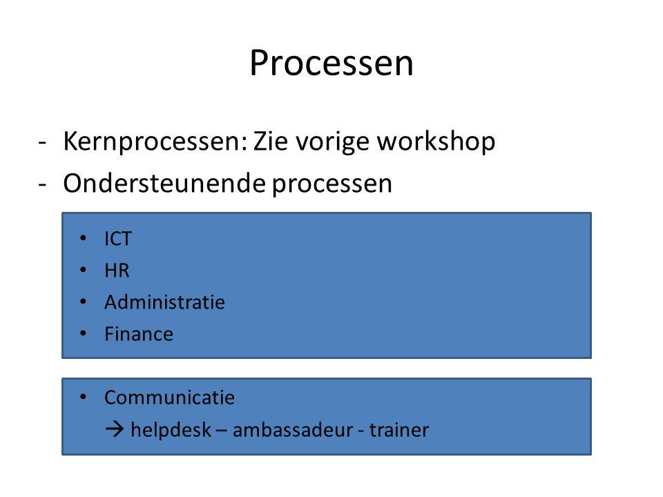 Processen Kernprocessen: Zie vorige workshop Ondersteunende processen