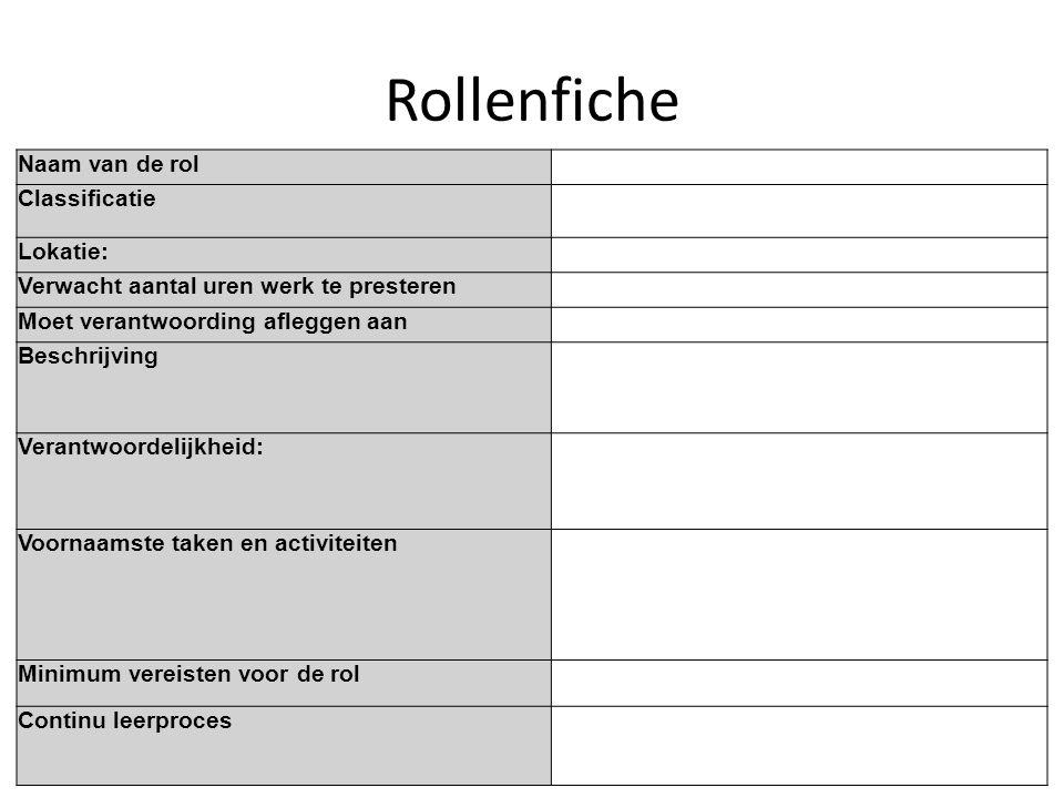 Rollenfiche Naam van de rol Classificatie Lokatie: