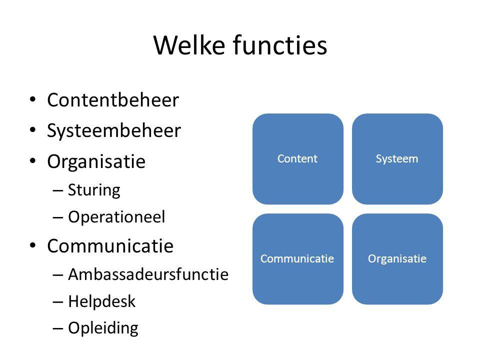 Welke functies Contentbeheer Systeembeheer Organisatie Communicatie