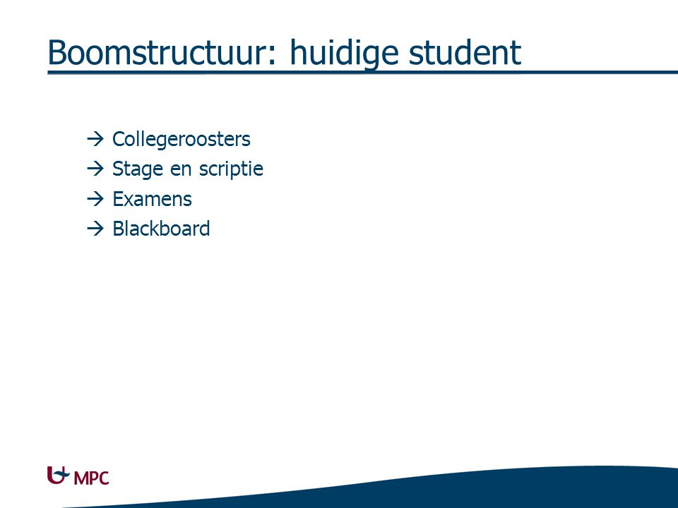 Boomstructuur: alumni