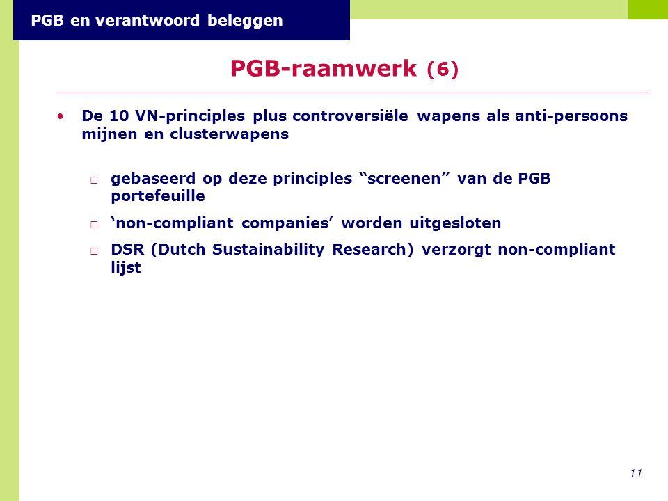 PGB-raamwerk (6) PGB en verantwoord beleggen