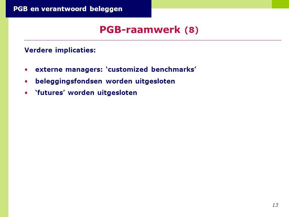 PGB-raamwerk (8) PGB en verantwoord beleggen Verdere implicaties: