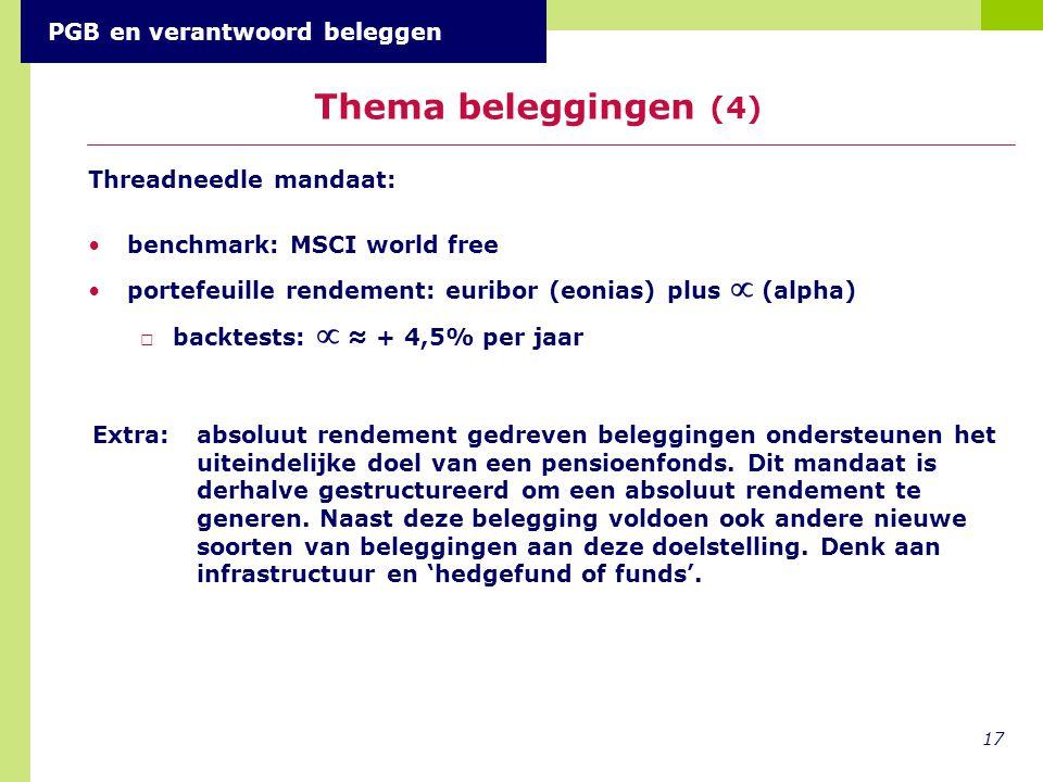 Thema beleggingen (4) PGB en verantwoord beleggen