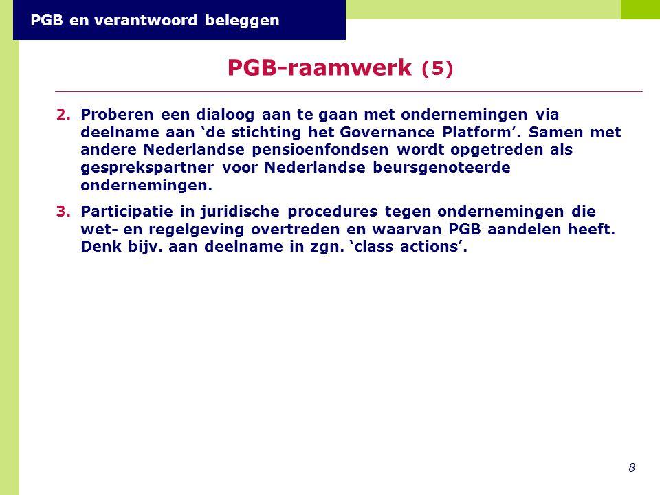 PGB-raamwerk (5) PGB en verantwoord beleggen