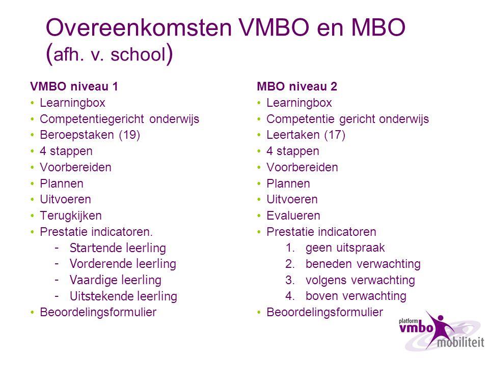Overeenkomsten VMBO en MBO (afh. v. school)