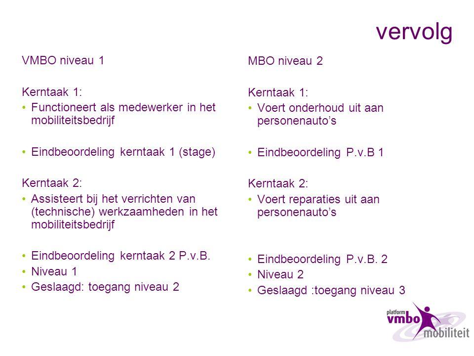 vervolg VMBO niveau 1 MBO niveau 2 Kerntaak 1: Kerntaak 1: