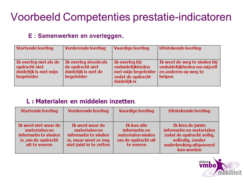 Voorbeeld Competenties prestatie-indicatoren