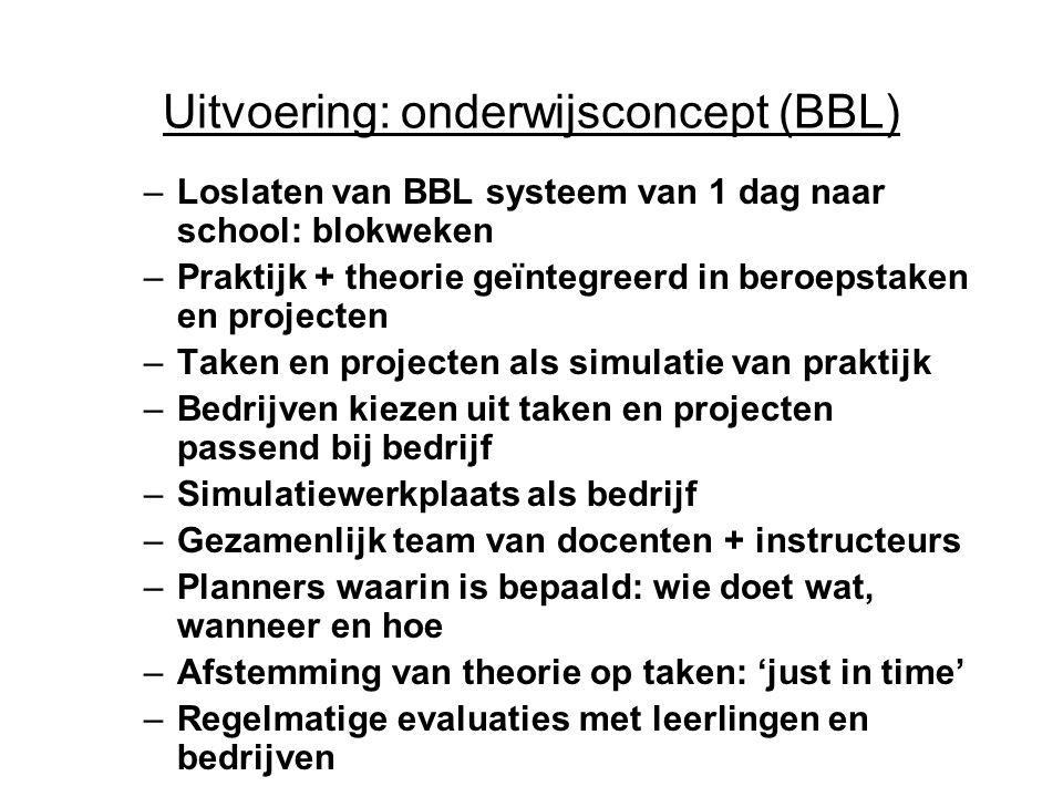 Uitvoering: onderwijsconcept (BBL)