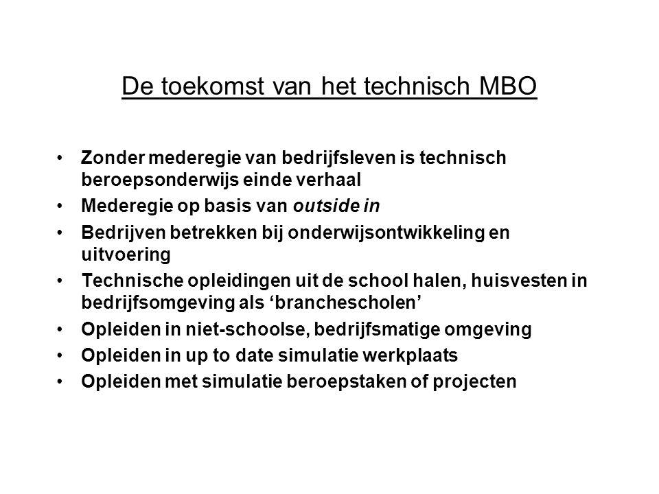 De toekomst van het technisch MBO