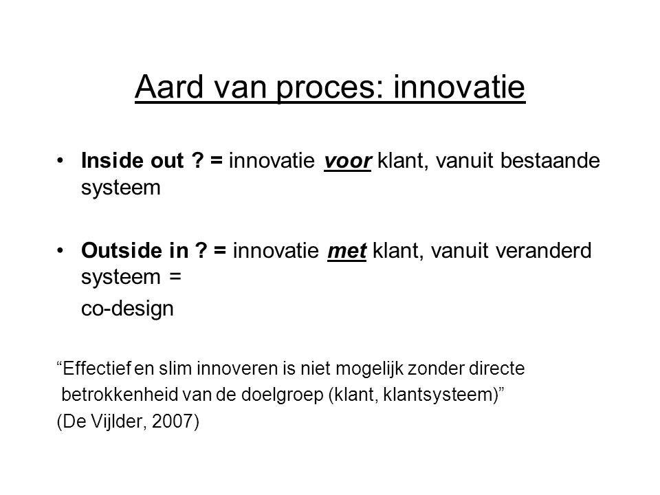 Aard van proces: innovatie
