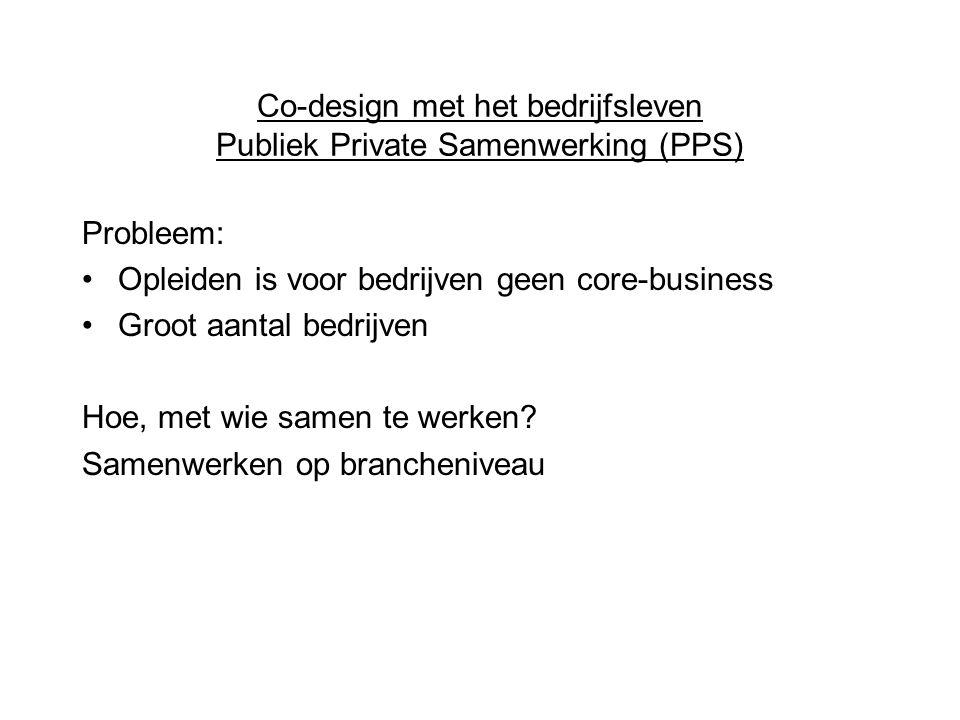 Co-design met het bedrijfsleven Publiek Private Samenwerking (PPS)