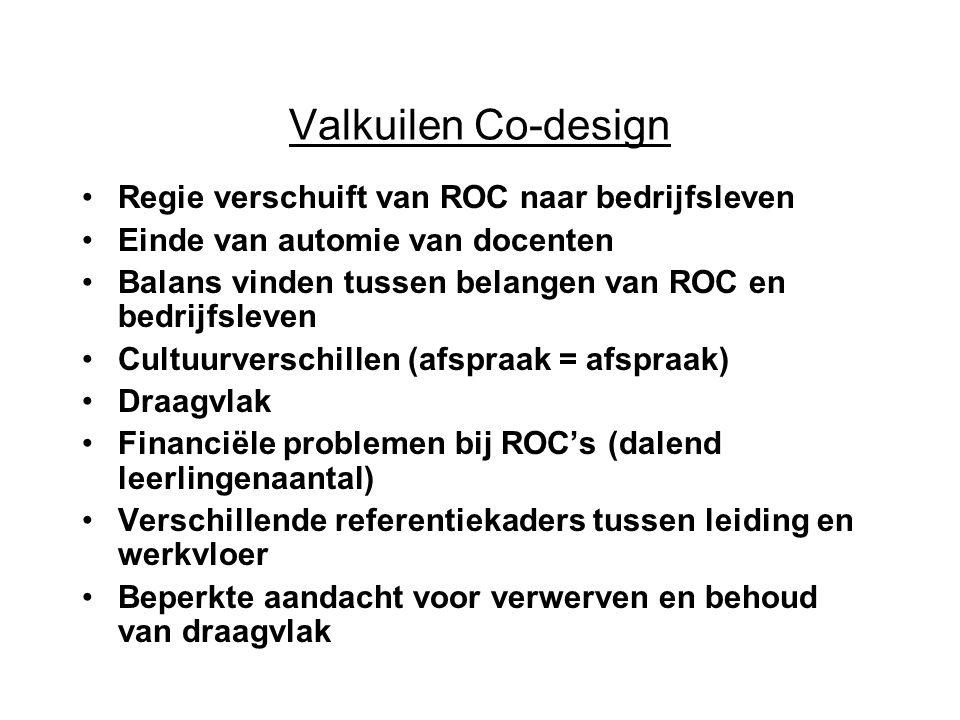 Valkuilen Co-design Regie verschuift van ROC naar bedrijfsleven